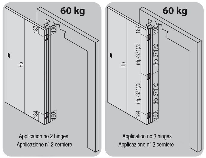 K8000 hinges applications