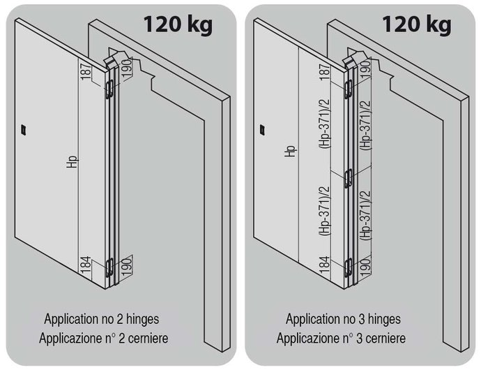 K8120 hinges applications