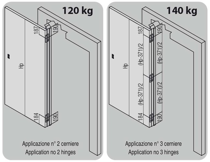 K7316 hinges applications