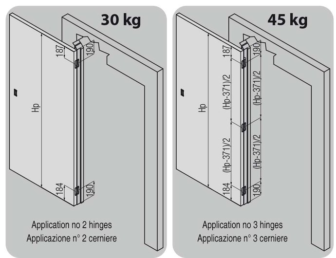 K6400 hinges applications