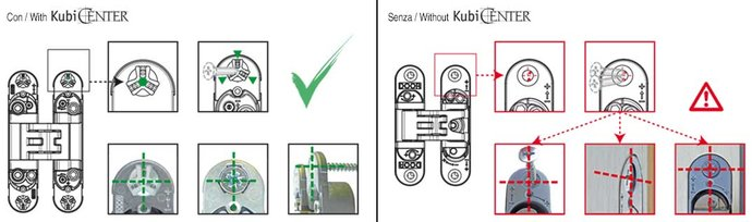 KUBICA Kubicenter K6400 | Installation options